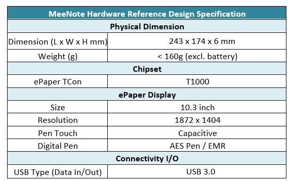 meenote-specs-v2